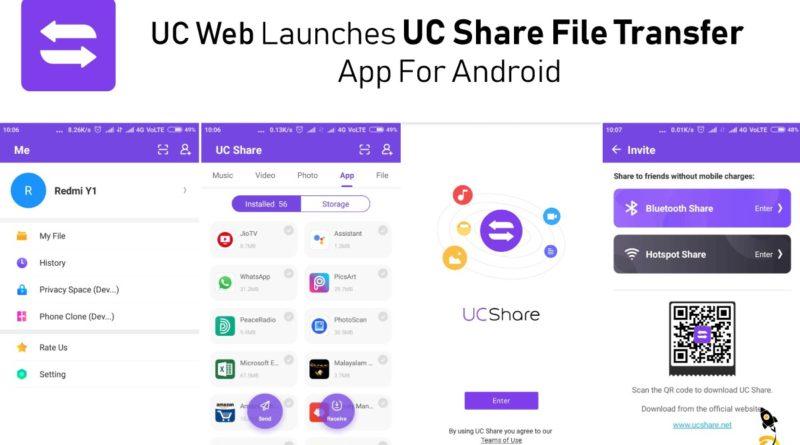 UC Share File Transfer App